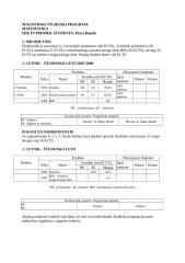 individualni študijski program.rtf