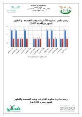 مناوبة الاداريات شهر 12 و 1.docx
