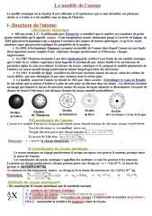 le modèle de l'atome.doc