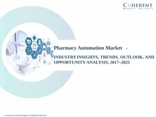 Pharmacy Automation Market .pdf