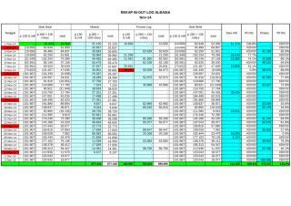EMAIL PROD BRC NOP 2014.xls