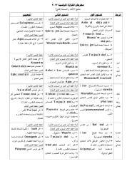 منهج مهرجان الكرازة 2012.pdf