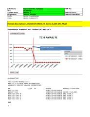 HCR238_2G_NPI_MDN317 DCS  (KATAMSO5 Mic.Outdoor )_ OML FAULT_ 22 Agustus 2014.xlsx