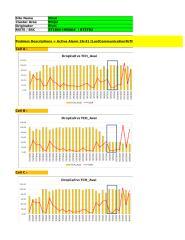 HCR237_2G_NPI_STB806-GSM-Hinai_LostCommunicationToTRU_20140816.xlsx