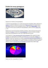 NOTIONS SUR L'ECHELLE DES TEMPS GEOLOGIQUES.docx