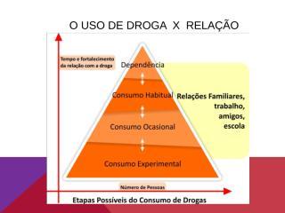 Fotonovela Tratamento Comunitário-portugues.ppt